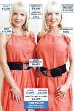 双胞胎姐妹为求长相一致多次同时整容