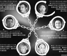 中纪委加大追逃力度 一批贪官将被押回国