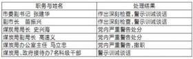 陕西韩城副书记参加煤老板儿子婚礼被令作检查
