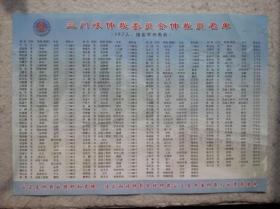 三门峡仲裁委员会被曝聘请人员全为当地官员