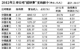 上海建工卷入法官嫖娼事件