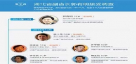 湖北副省长郭有明被调查 或涉三峡工程