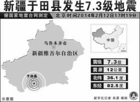 新疆于田县7.3级地震后已发345次余震