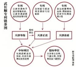 天津原公安局长拥35项发明 或借专利谋利