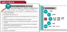 国内政法委工作升格为由总书记直接分管